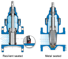 Metal seated vs resilient seated gate valves